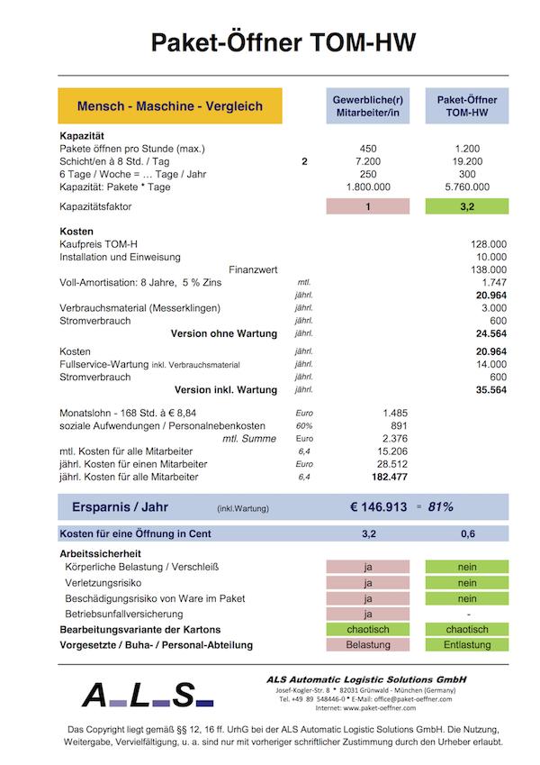 TOM-H-Vgl.-Mensch-Maschine-V-7.9 automatischer Paketöffner Lager Logistik